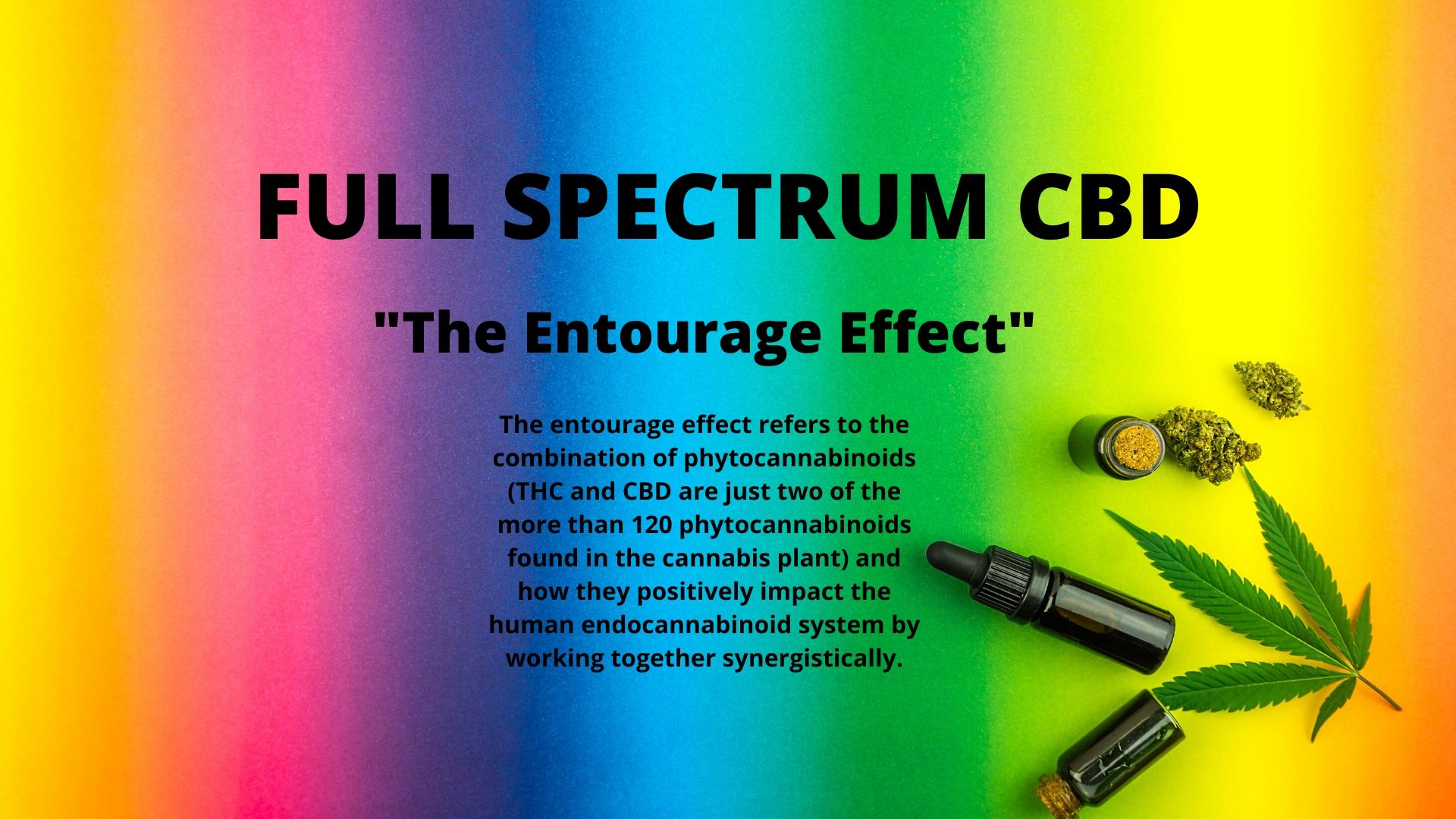 "Full Spectrum CBD providing ""The Entourage Effect"" The entourage effect refers to the combination of phytocannabinoids (THC and CBD are just two of the more that 120 phytocannabinoids found in the cannabis plant) and how they positively impact the human endocannabinoid system by working together synergergistically."